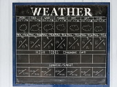 Blackboard showing current weather forecast at Inveraray in Argyll and Bute in Scotland, united Kingdom Iain Masterton / Scottish Viewpoint weather,forecast,blackboard,Scotland,Scottish,local,chalk,British,britain,climate,United Kingdom,nobody